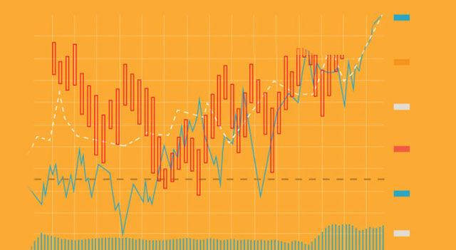 График колебания цен на фондовом рынке
