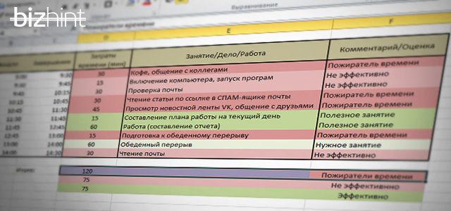 Учет времени - таблица в Excel