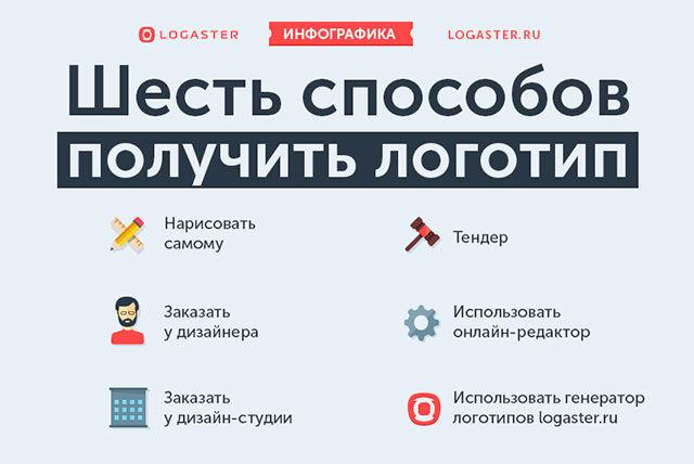 6 способов создания лого