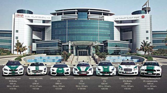 Автопарк полиции Дубая