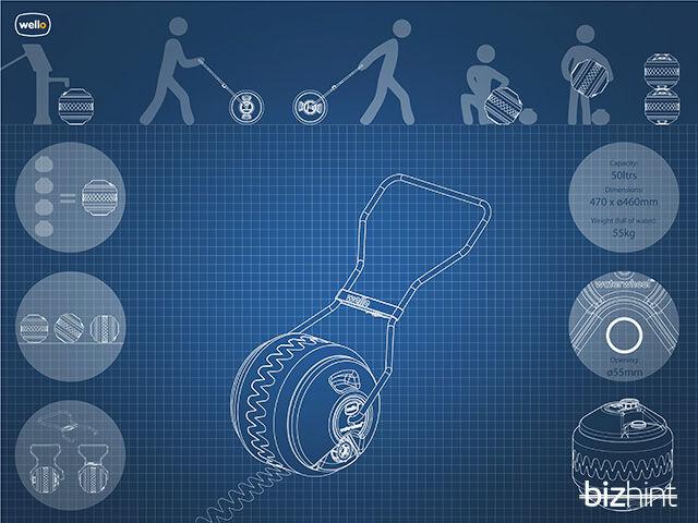 Схема колеса-цистерны WaterWheel