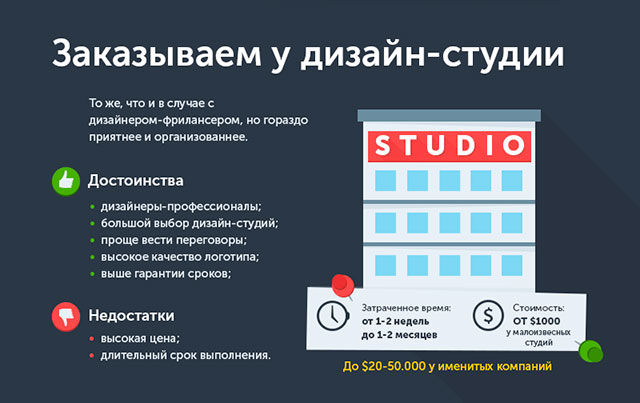 Логотипы от проф. студии