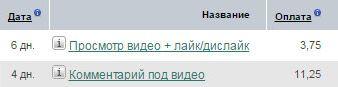 Изображение - Как зарабатывать, смотря видео zarabotok-na-prosmotre-video-v-forumok