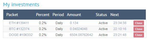 Инвестиция криптовалюты под процент на Yobit
