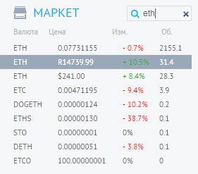 Поиск пары криптовалюты в секции Маркетс на бирже Ёбит