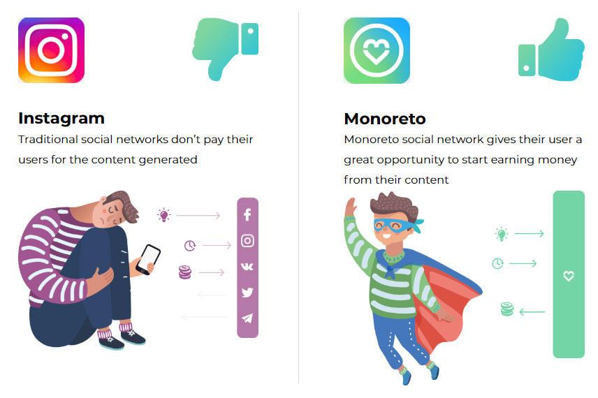 Соц. сеть Instagram против Monoreto