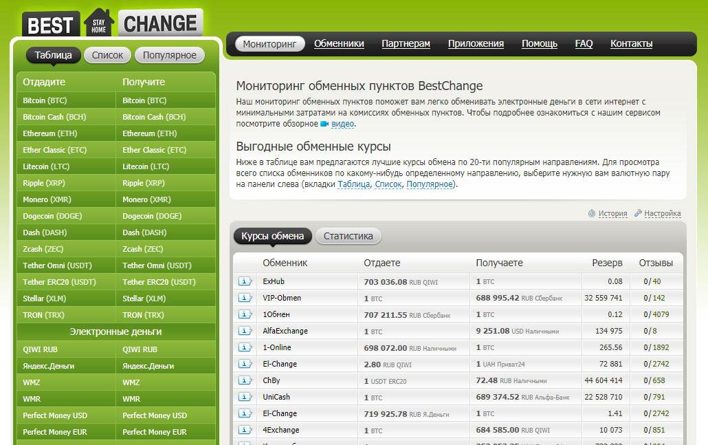 monitoring-obmennikov-bestchenge-skrin