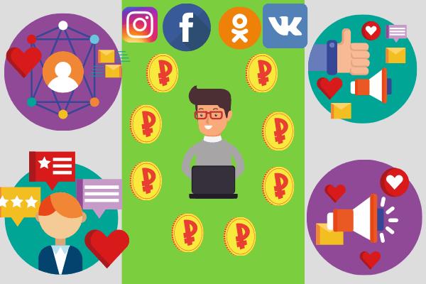 как заработать рубли в интернете соцсети